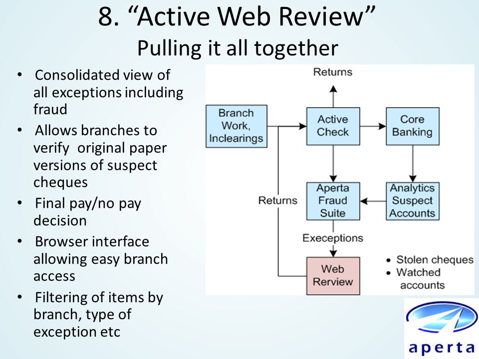 8. Active Web Review Pulling it all together