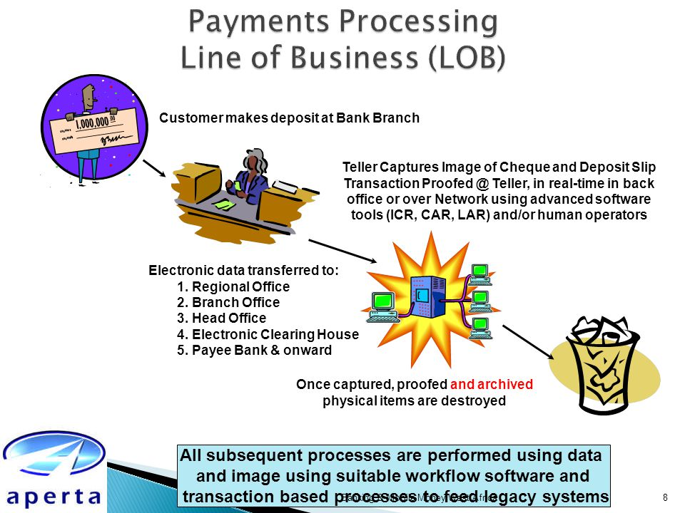 Payments Processing Line of Business (LOB)