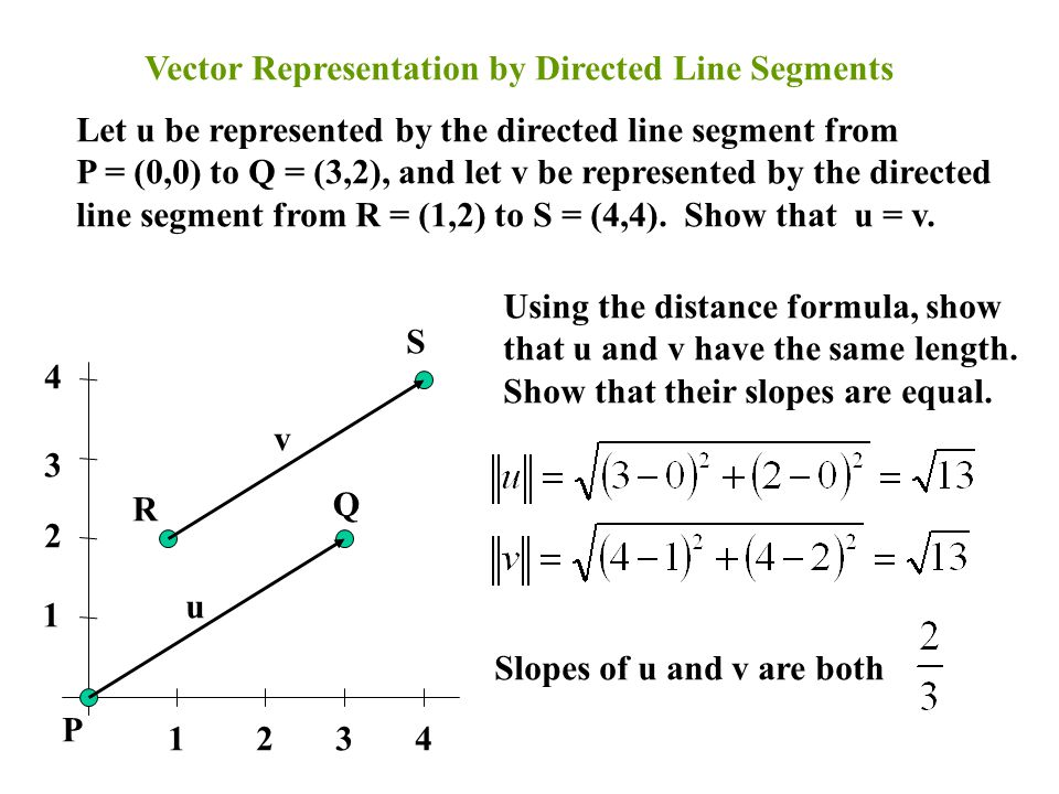 Vector Representation by Directed Line Segments