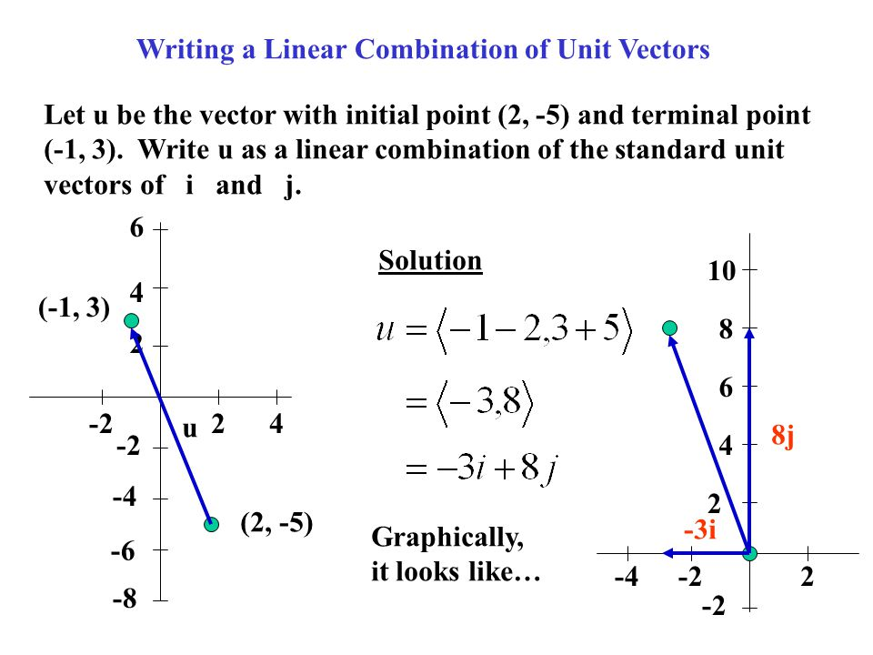 Writing a Linear Combination of Unit Vectors