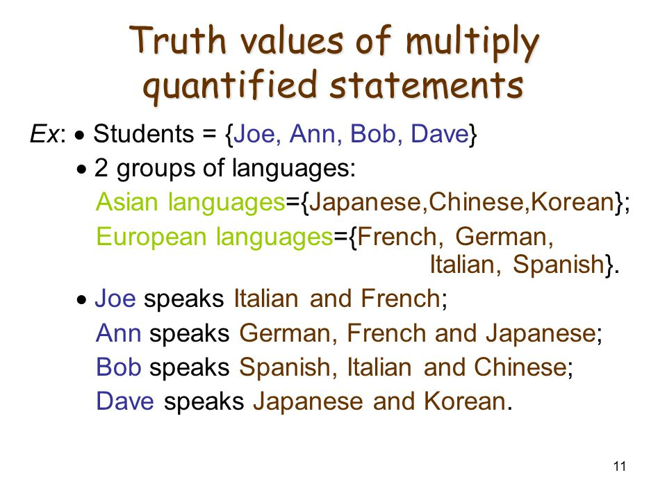 Truth values of multiply quantified statements