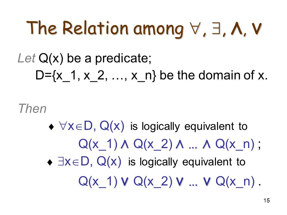 The Relation among , , Λ, ν