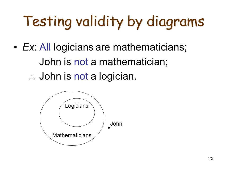 Testing validity by diagrams