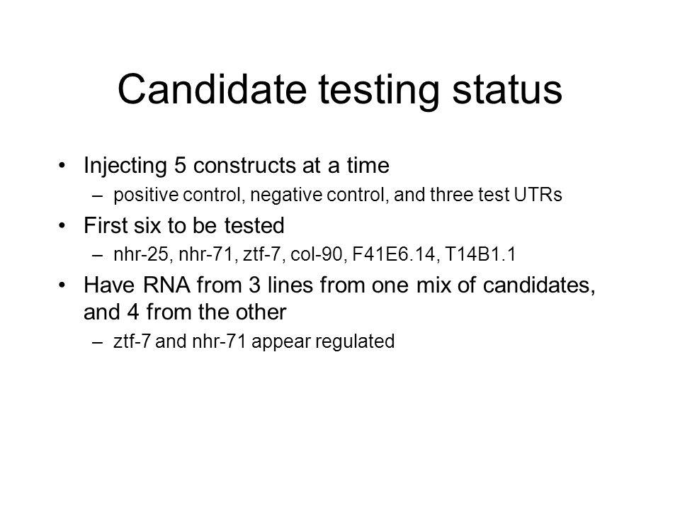Candidate testing status
