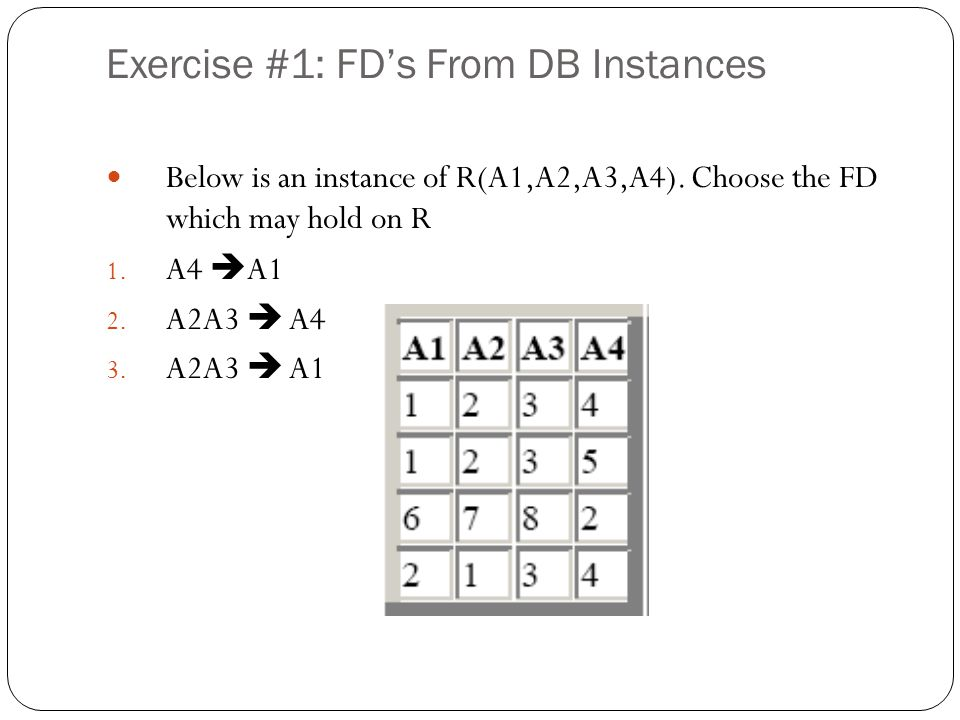 Exercise #1: FD's From DB Instances