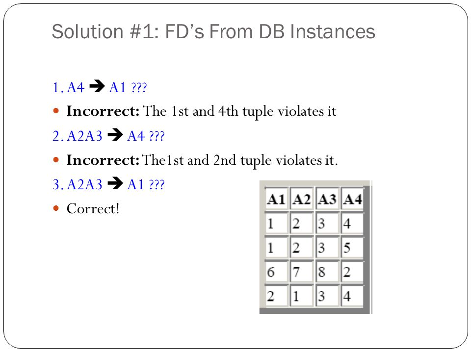 Solution #1: FD's From DB Instances