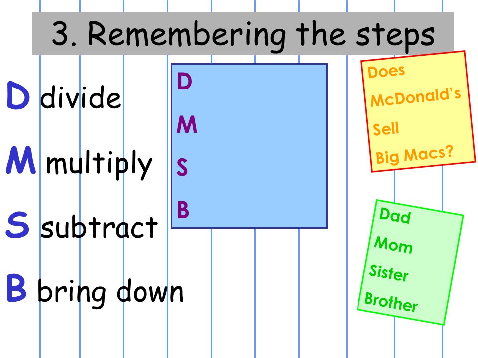 D divide M multiply S subtract B bring down 3. Remembering the steps D