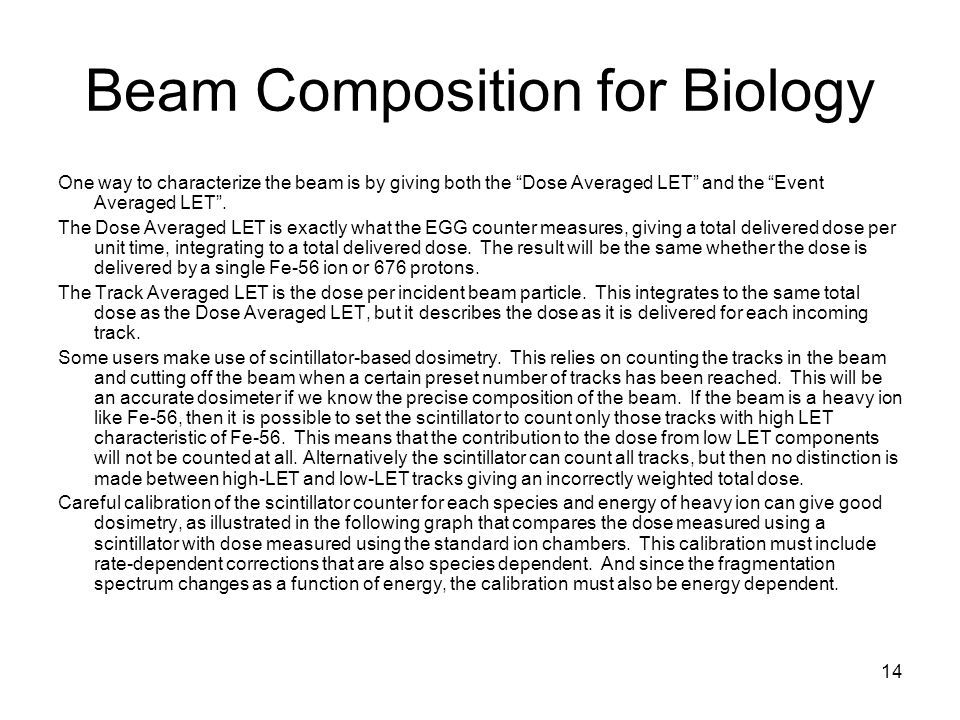 Beam Composition for Biology