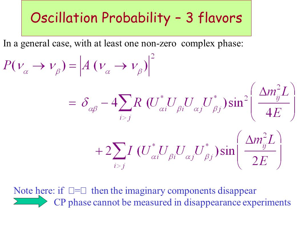 Oscillation Probability – 3 flavors
