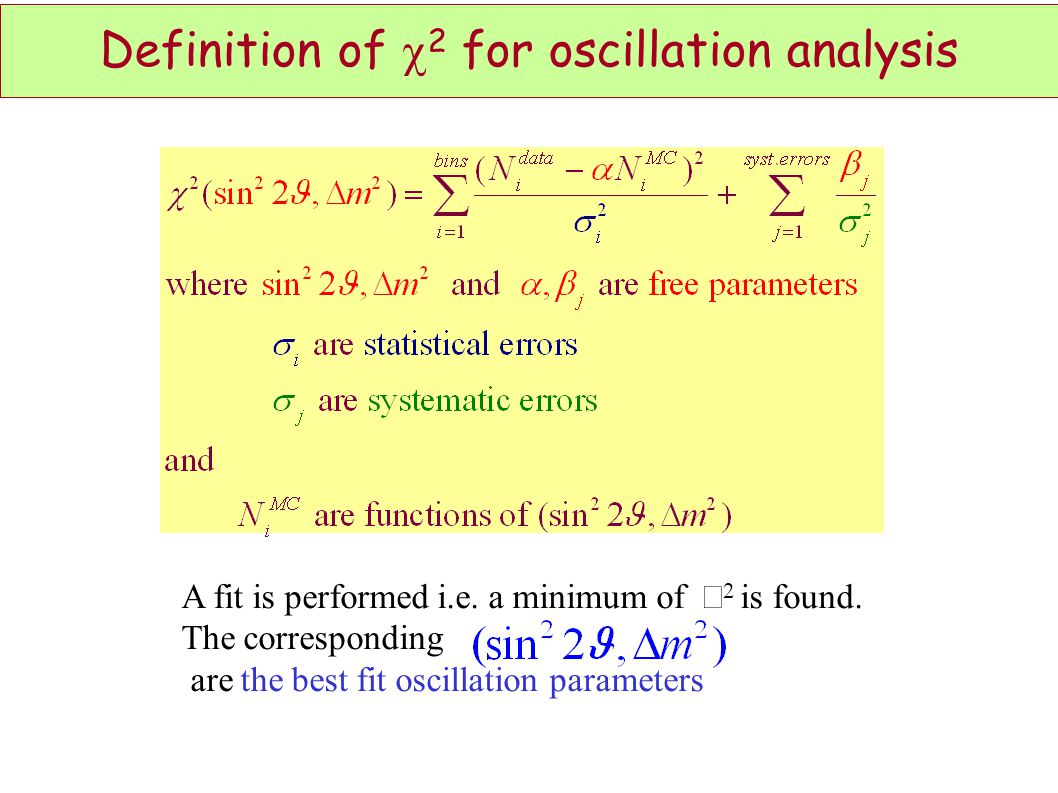 Definition of 2 for oscillation analysis