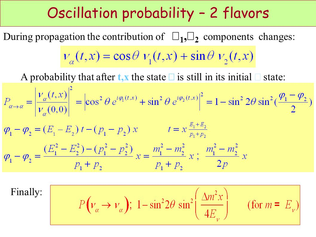Oscillation probability – 2 flavors