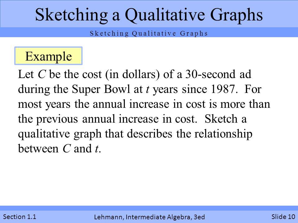 Sketching a Qualitative Graphs