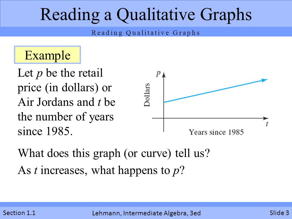 Reading a Qualitative Graphs
