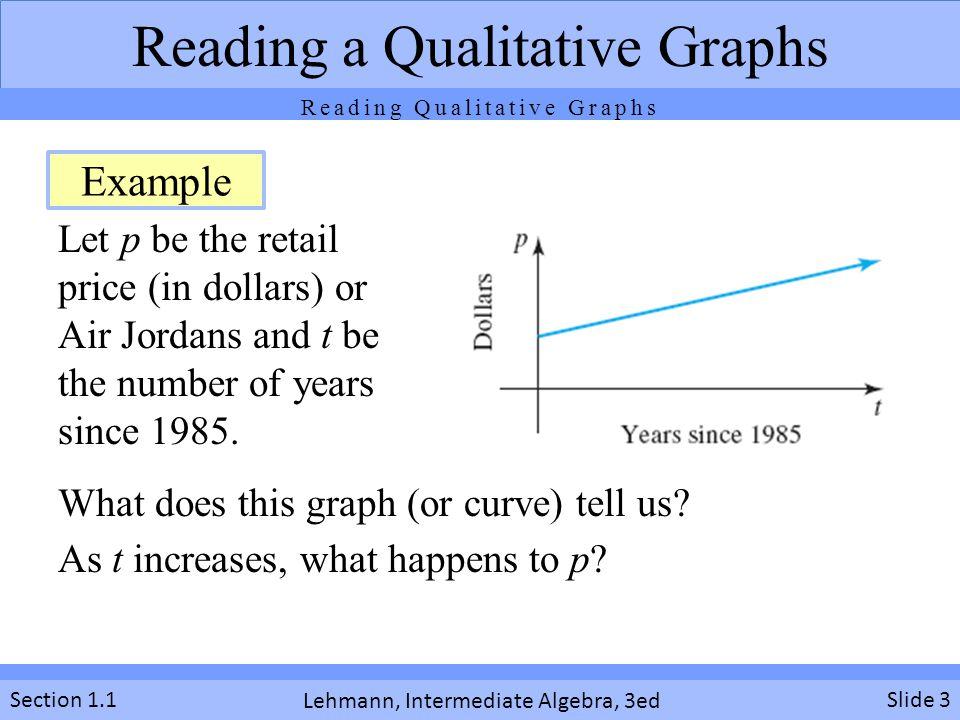Reading a Qualitative Graphs