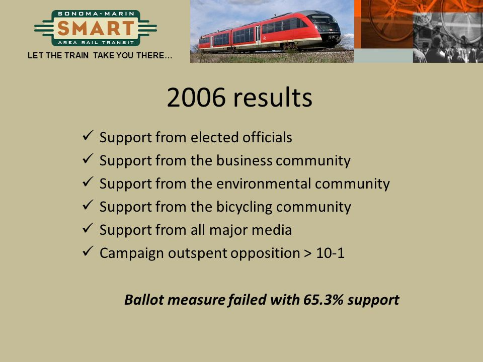 Ballot measure failed with 65.3% support