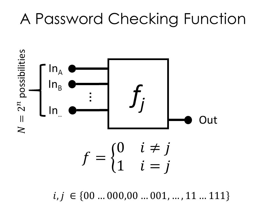 A Password Checking Function