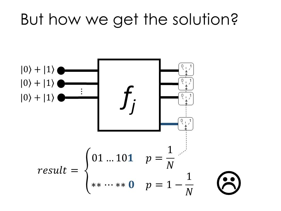 But how we get the solution