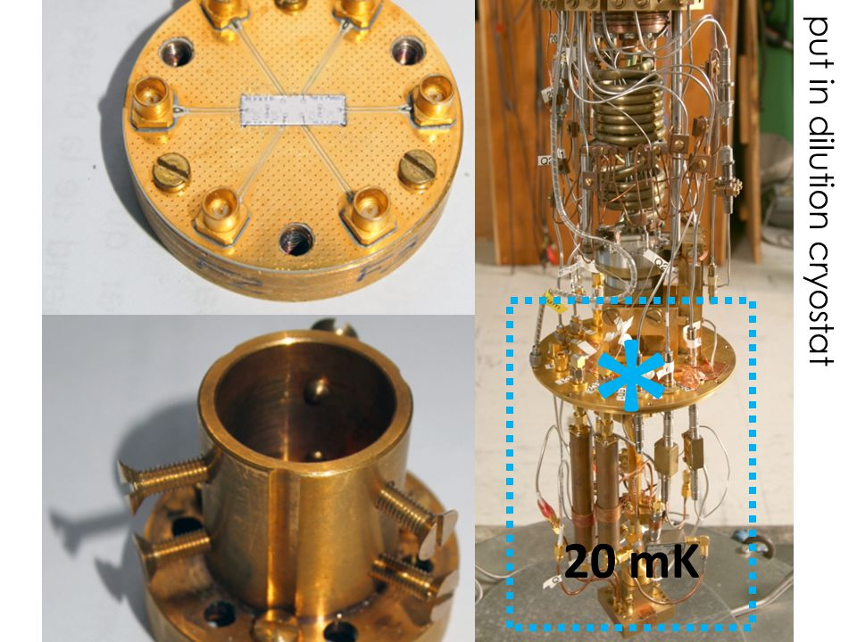 * 20 mK put in dilution cryostat mount on microwave PCB and wirebond