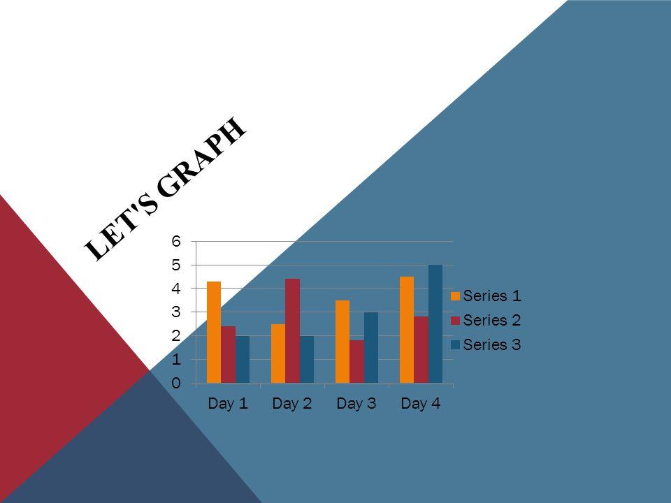 Let s Graph