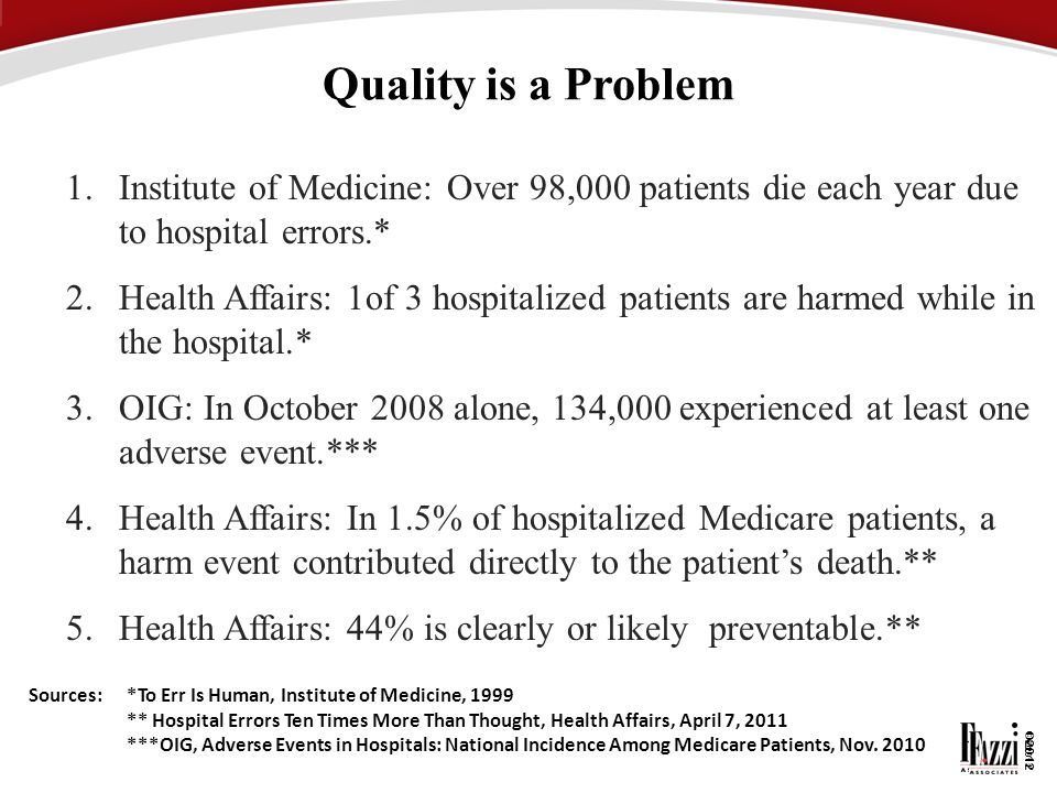 Quality is a Problem Institute of Medicine: Over 98,000 patients die each year due to hospital errors.*
