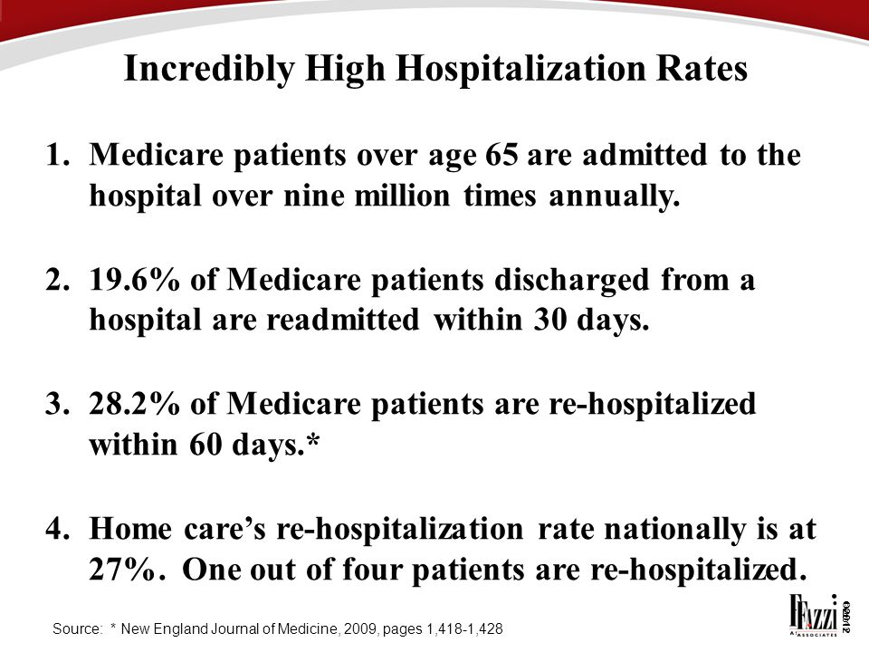 Incredibly High Hospitalization Rates