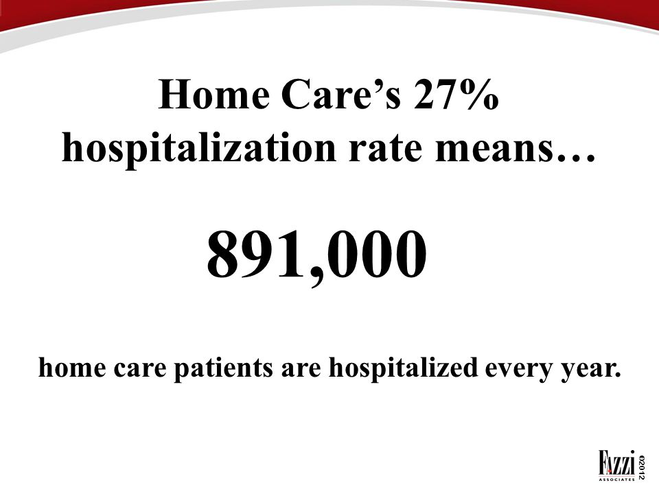 891,000 Home Care's 27% hospitalization rate means…