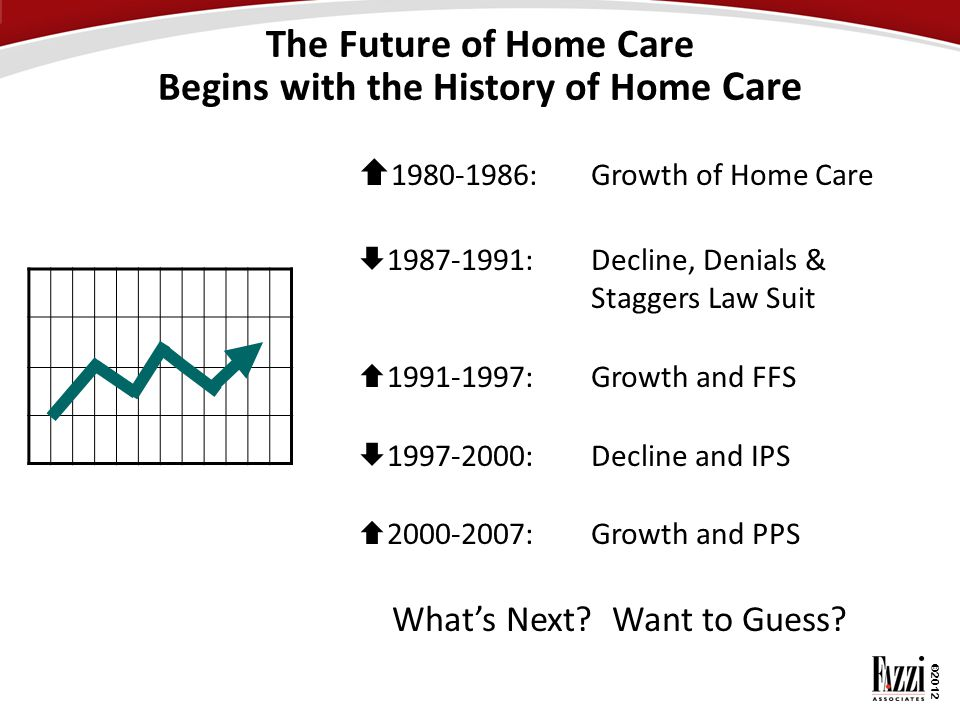 The Future of Home Care Begins with the History of Home Care