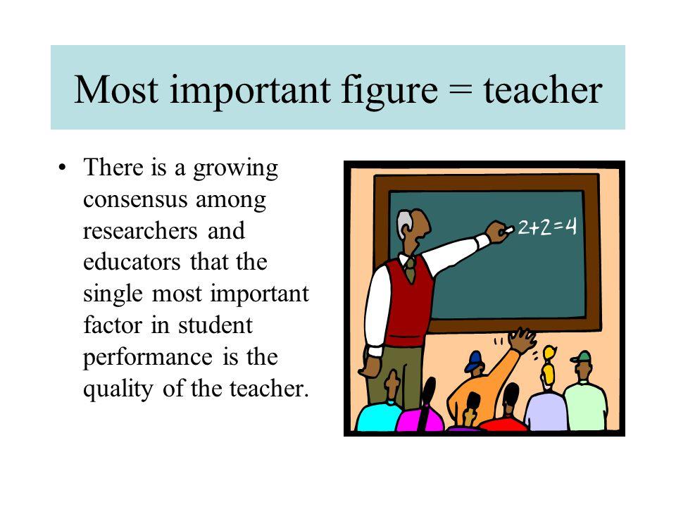Most important figure = teacher