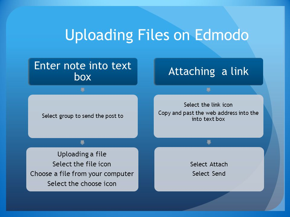 Uploading Files on Edmodo