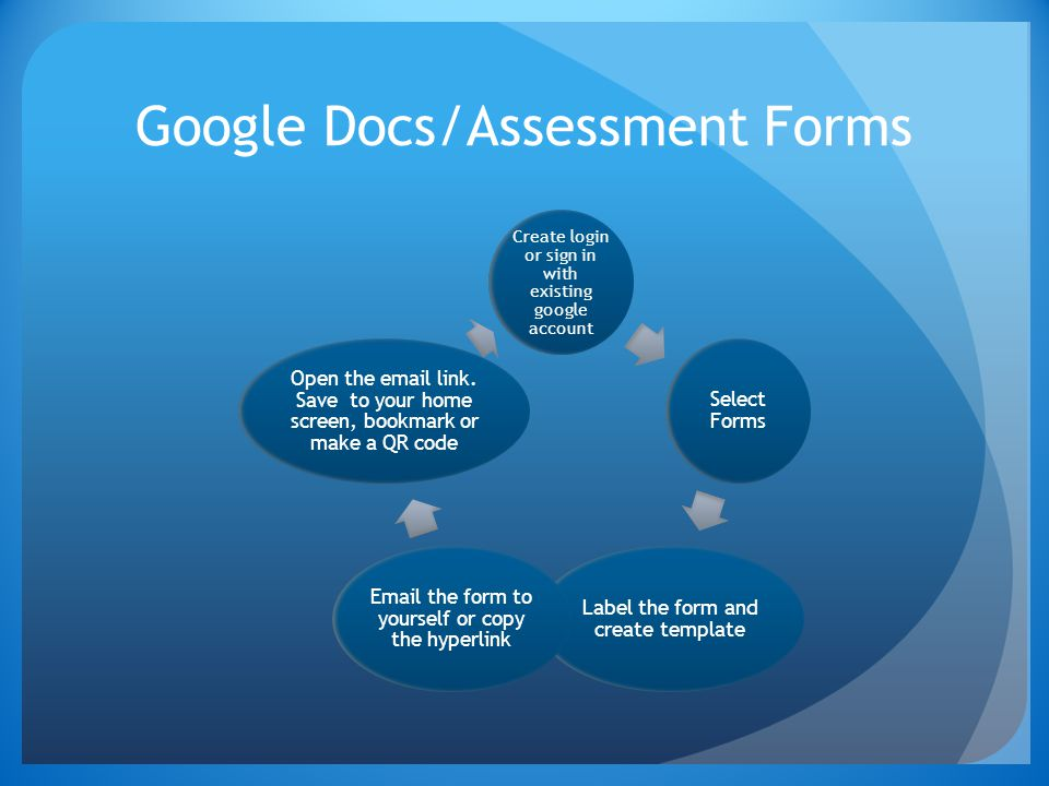 Google Docs/Assessment Forms