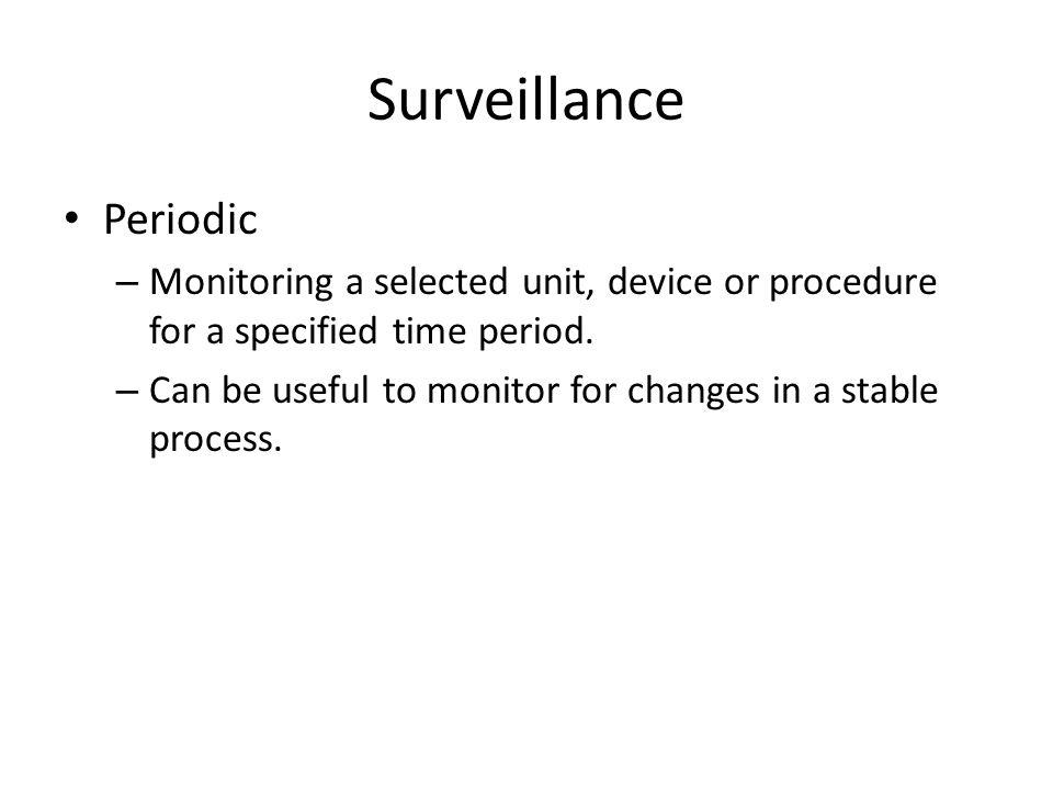 Surveillance Periodic