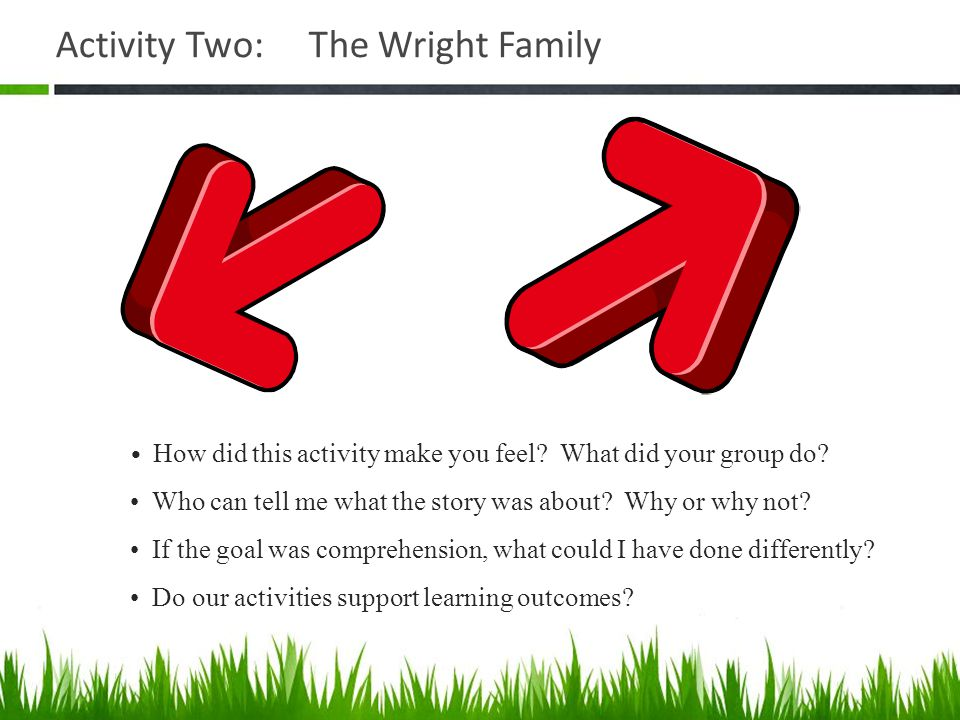 Activity Two: The Wright Family