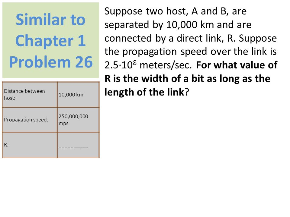 Similar to Chapter 1 Problem 26