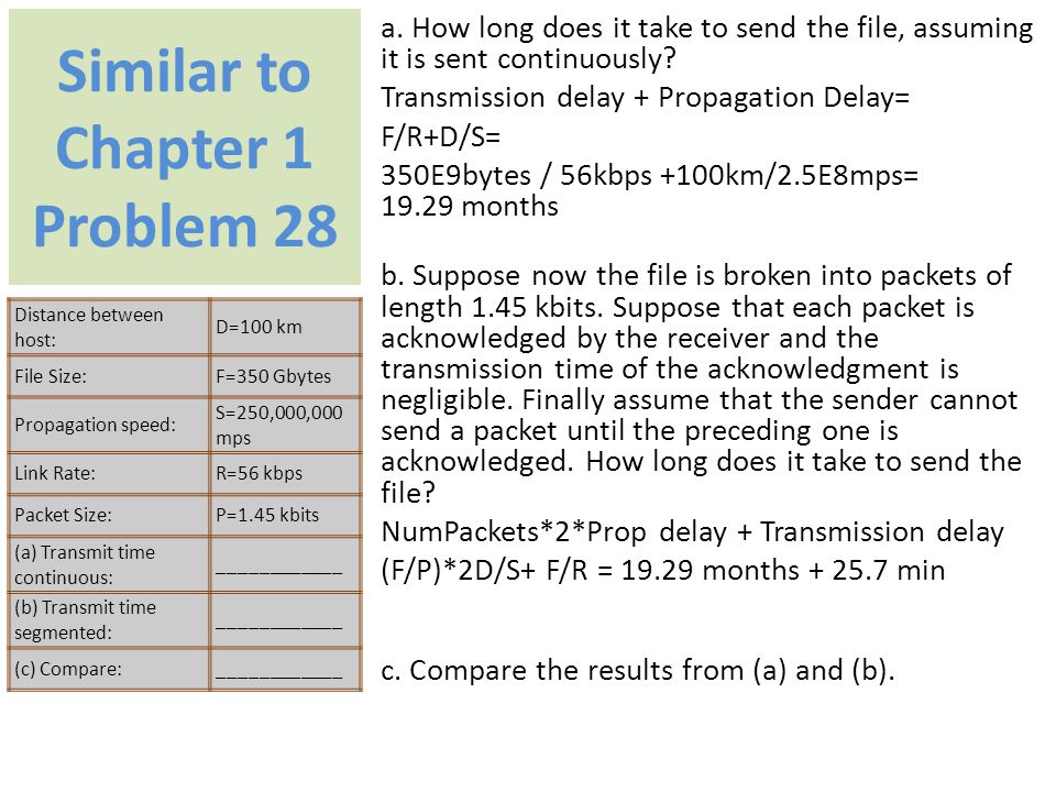 Similar to Chapter 1 Problem 28