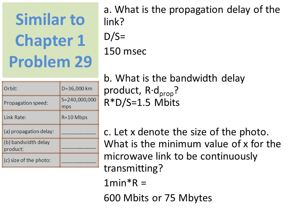 Similar to Chapter 1 Problem 29