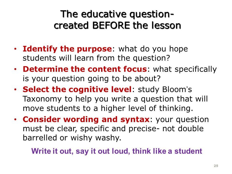 The educative question- created BEFORE the lesson