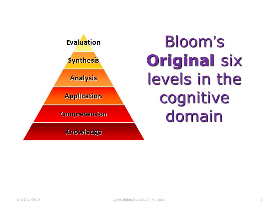 Bloom's Original six levels in the cognitive domain