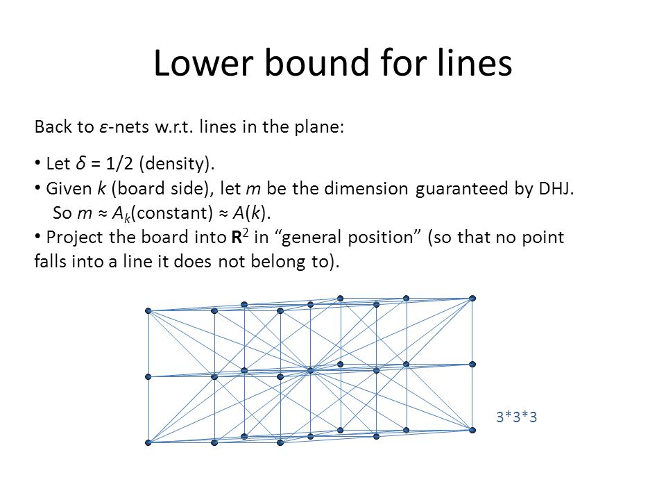 Lower bound for lines Back to ε-nets w.r.t. lines in the plane: