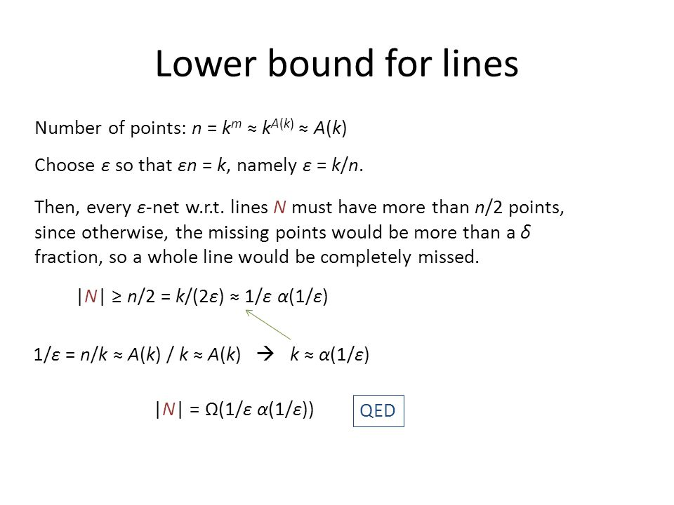 Lower bound for lines Number of points: n = km ≈ kA(k) ≈ A(k)