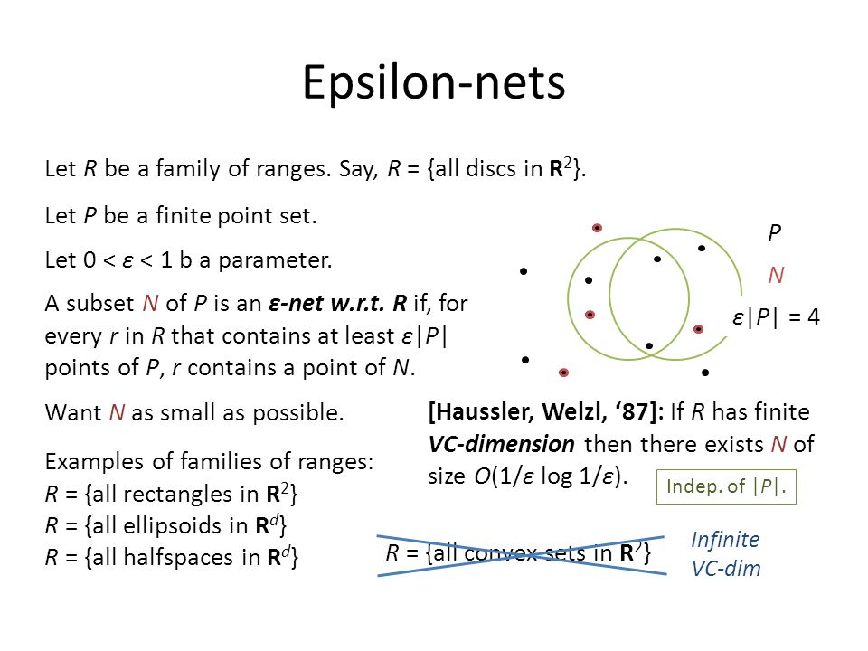 Epsilon-nets Let R be a family of ranges. Say, R = {all discs in R2}.