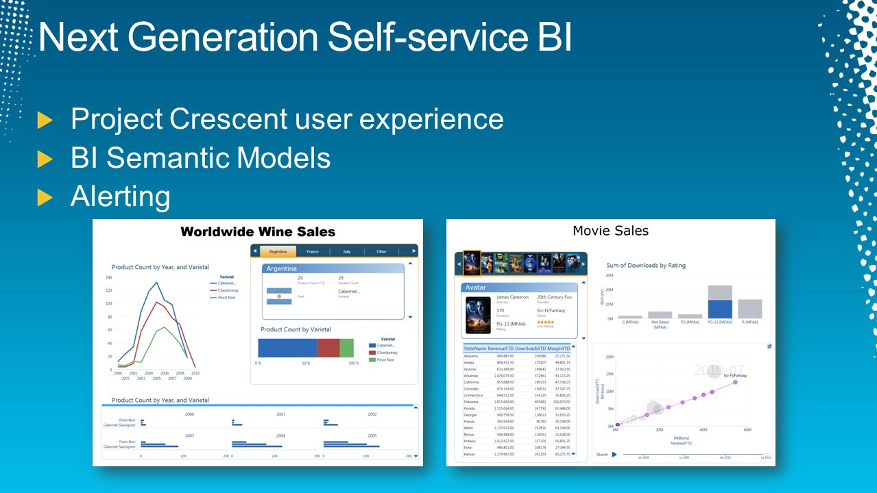 Next Generation Self-service BI