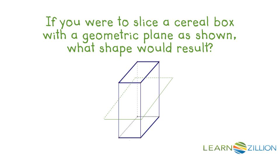 Hook If you were to slice a cereal box with a geometric plane as shown, what shape would result Coach's Commentary.