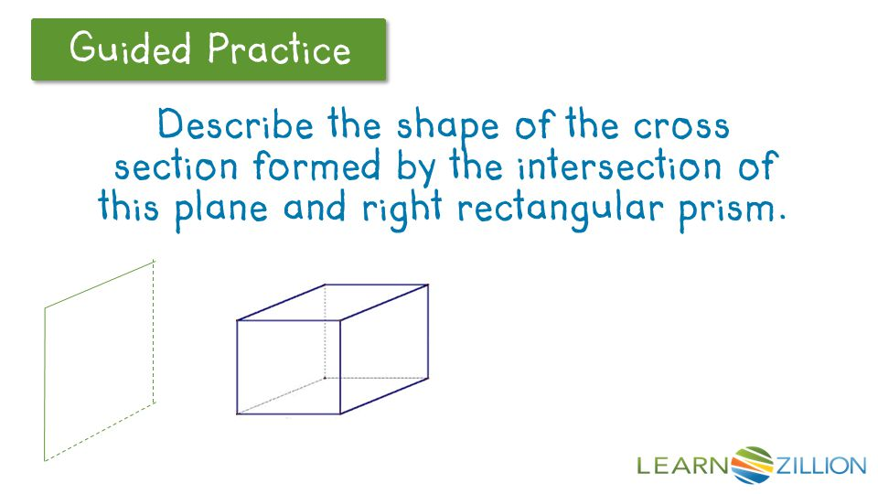 Guided Practice Describe the shape of the cross section formed by the intersection of this plane and right rectangular prism.