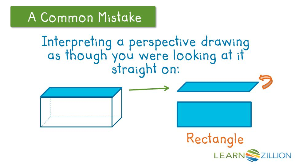 A Common Mistake A common mistake is interpreting a perspective drawing as though you were looking at it straight on.