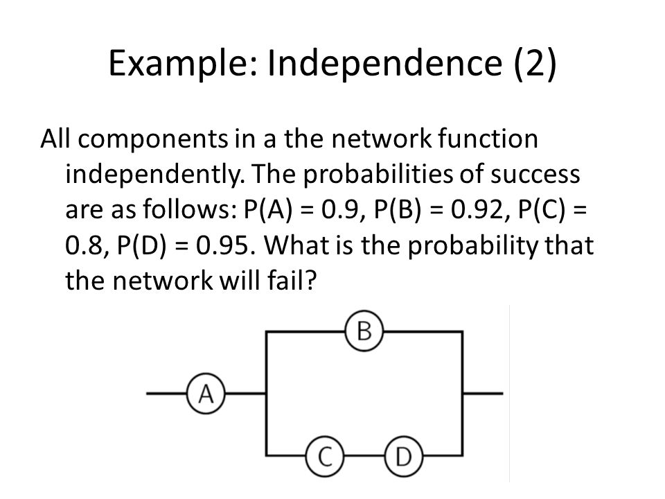 Example: Independence (2)