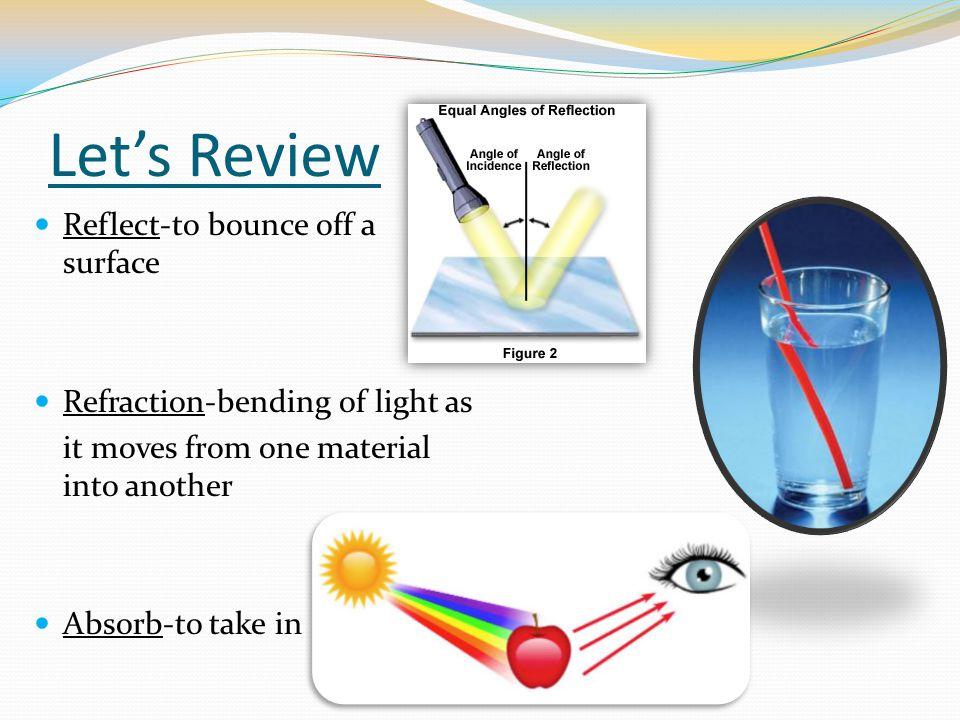 Let's Review Reflect-to bounce off a surface