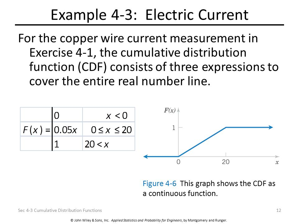 Example 4-3: Electric Current