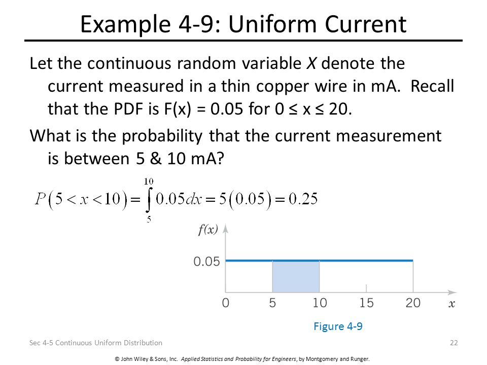 Example 4-9: Uniform Current