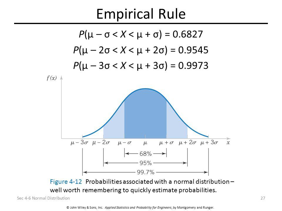 Empirical Rule P(μ – σ < X < μ + σ) = 0.6827 P(μ – 2σ < X < μ + 2σ) = 0.9545 P(μ – 3σ < X < μ + 3σ) = 0.9973