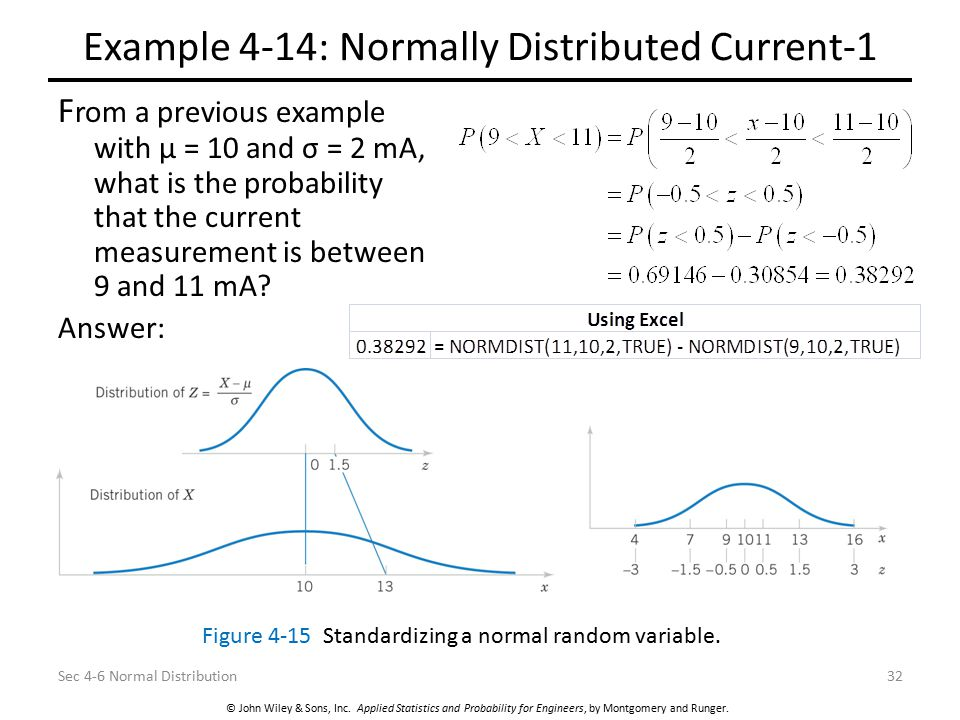 Example 4-14: Normally Distributed Current-1